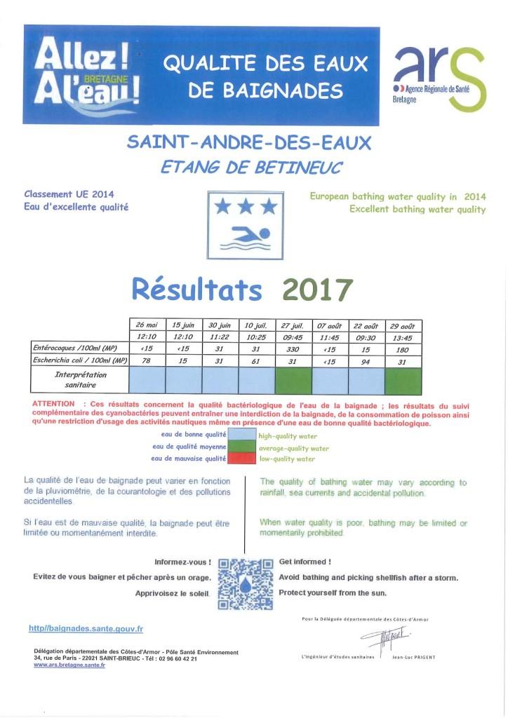 résultat eau bétineuc 2017